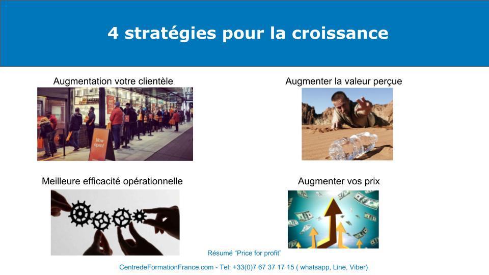 Quatre stratégies pour la croissance