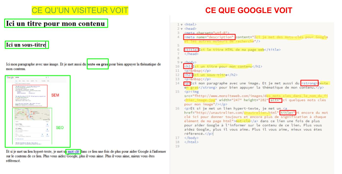 Code source d'une simple page html