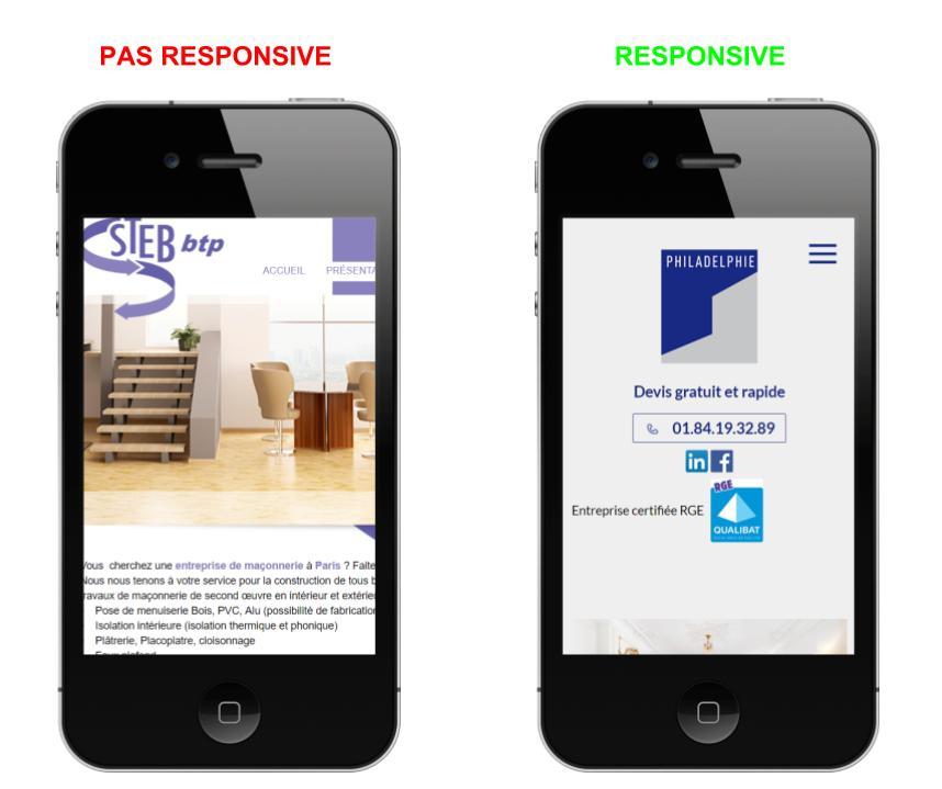 Comparaison site responsive et site non responsive