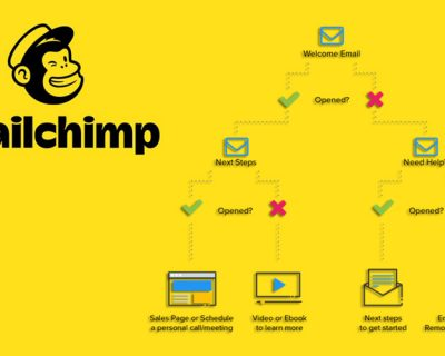 Automatisation Email Marketing avec Mailchimp