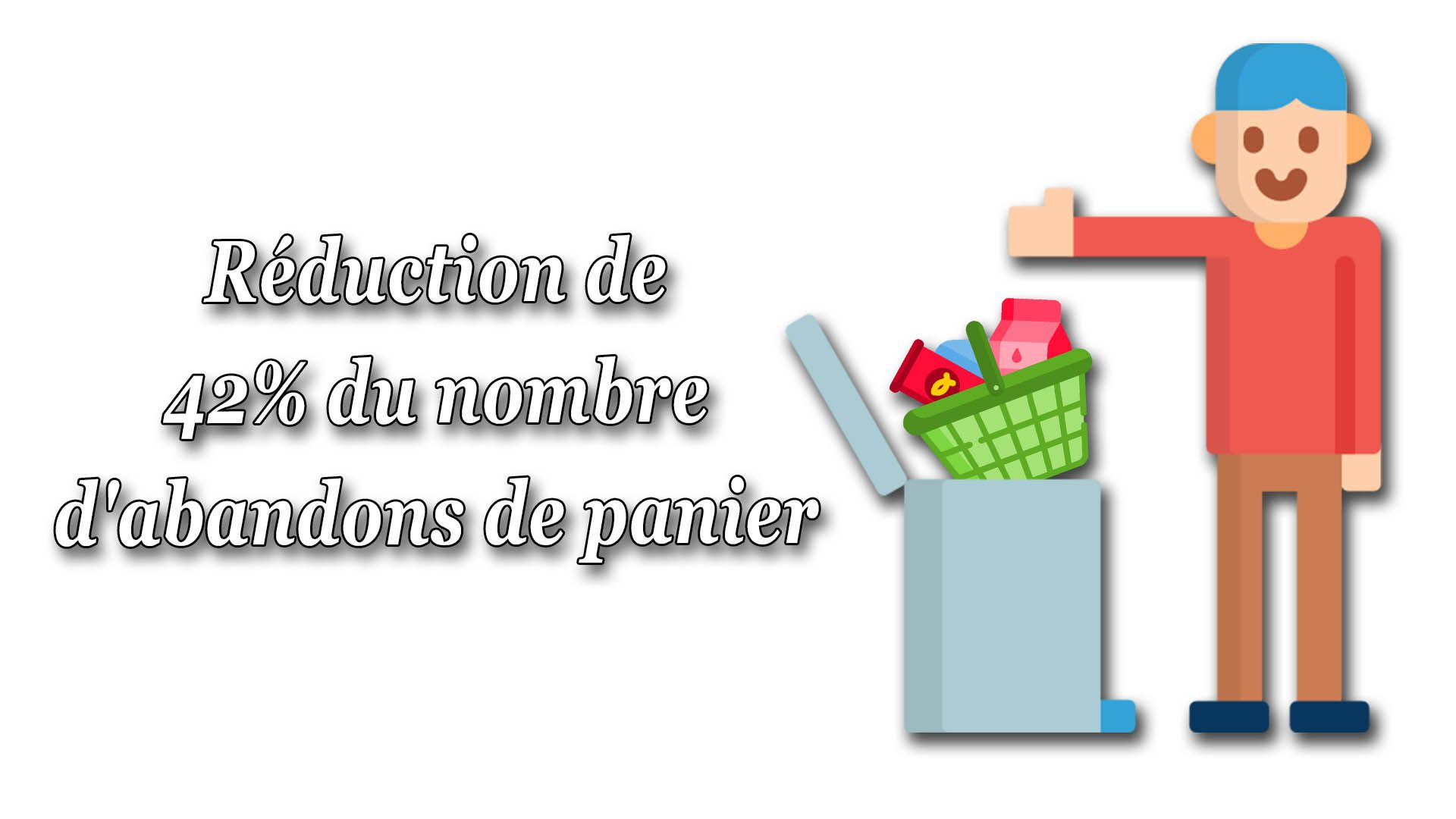 Réduction de 42% du nombre d'abandons de panier, sans rabais #GrowthHacking #WEbMarketing #FormationGrowthHacking #CentreDeFormationFrance #TunnelAARRR #AARRR #SocialMedia #CommunityManagement #SEO