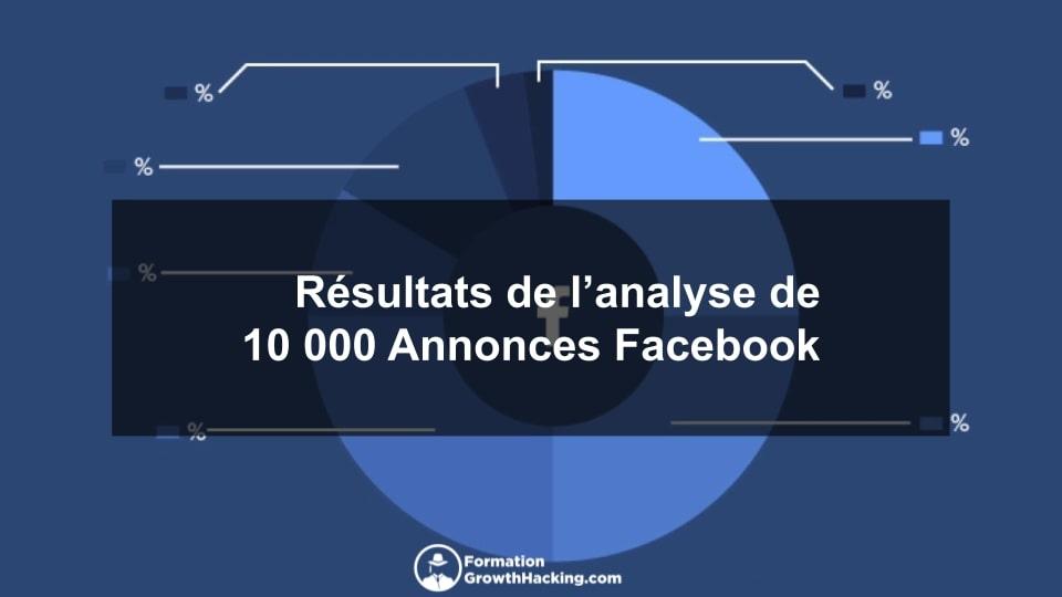 Résultat de l'analyse de 10 000 Annonces Facebook pour améliorer ses Publicités Facebook