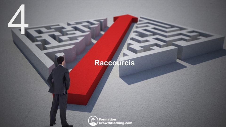 raccourcis facebook