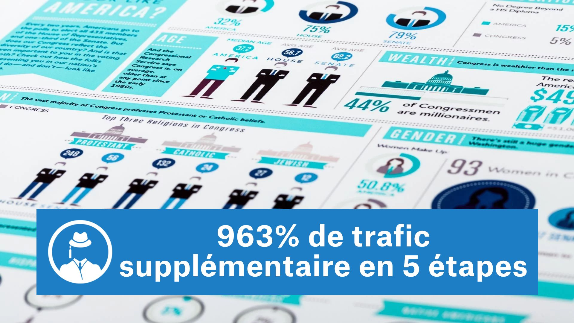 963% de trafic supplémentaire #GrowthHacking #WebMarketing #FormationGrowthHacking #CentreDeFormationFrance #TunnelAARRR #AARRR #SocialMedia #CommunityManagement #SEO #SiteWeb