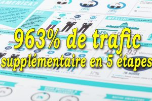 963-pour-cent-trafic-supplementaire-en-5-etapes-compressor