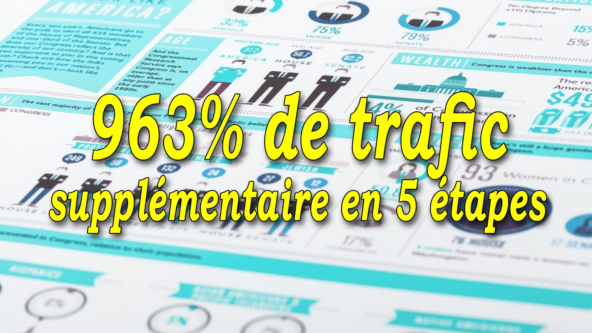 963% de trafic supplémentaire #GrowthHacking #WebMarketing #FormationGrowthHacking #CentreDeFormationFrance #TunnelAARRR #AARRR #SocialMedia #CommunityManagement #SEO
