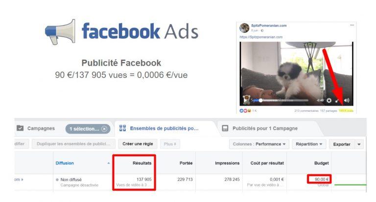 growth hack facebook